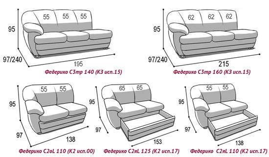 Размеры спального места дивана